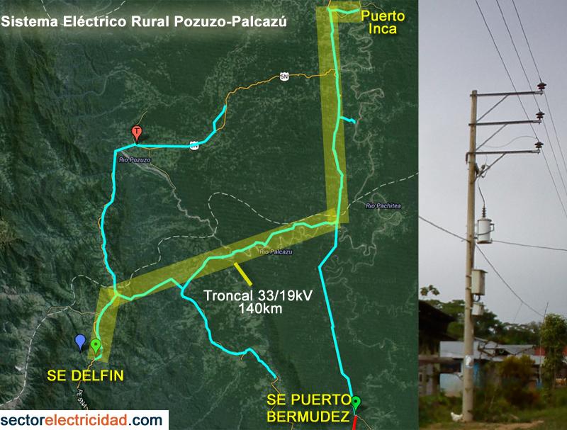 El sistema MRT 33/19kV como alternativa para electrificar zonas rurales amplias – Caso Perú