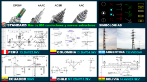 Software para diseño de líneas y redes eléctricas con base de datos Multinorma